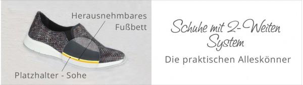 Blog_Platzhaltersohle_1232x350