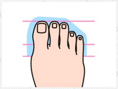 Römischer Fuß