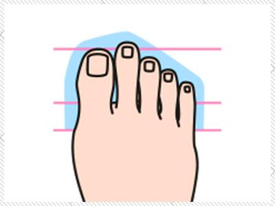 Griechischer Fuß